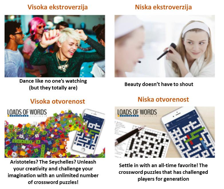 Primeri komuniciranja istih brendova različitim tipovima potrošača